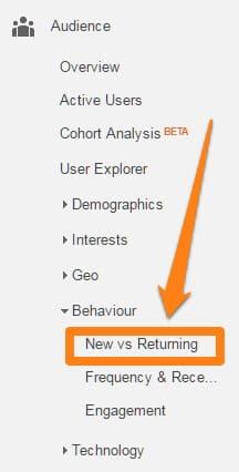 New vs. Returning Visitors
